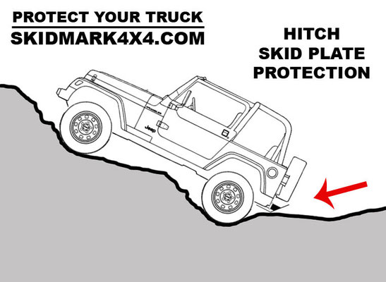Designed to Protect Your Truck - SkidMark4x4.com