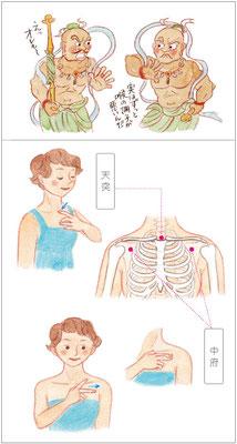 2016年12月号「喉の違和感」