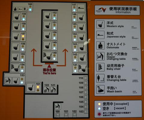 Toiletten in Japan