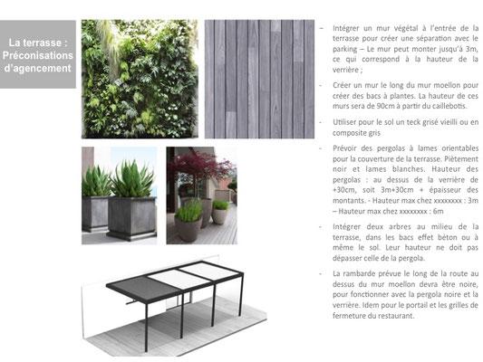 Dossier Conseil en décoration pour l'aménagement d'un restaurant - Ile de la Réunion 974