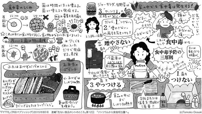 「危ない食品ホントのところ」 「FYTTE」(学研パブリッシング)2015年8月号
