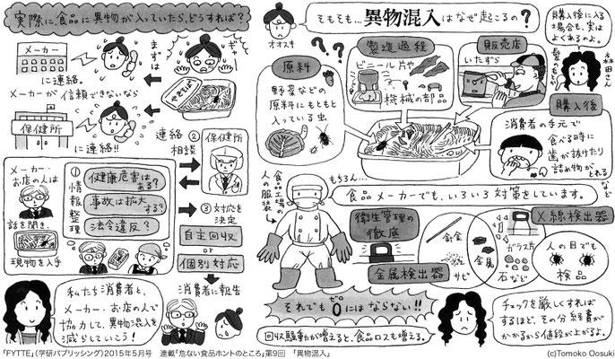 「危ない食品ホントのところ」 「FYTTE」(学研パブリッシング)2015年5月号