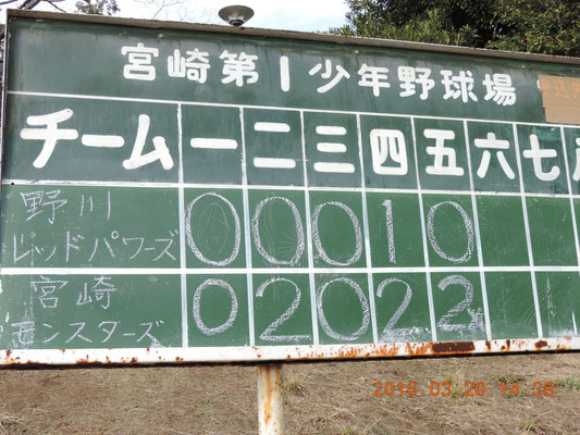 結果1-6敗戦