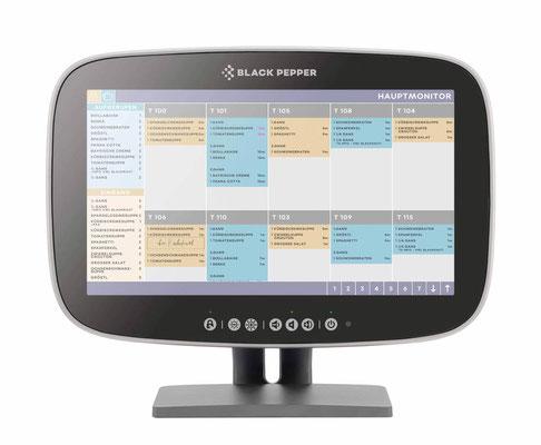 BLACK PEPPER / Küchen Monitor für die Gastronomie / Tätigkeit: Fotomodellbau / Design von Bernd Tomasini