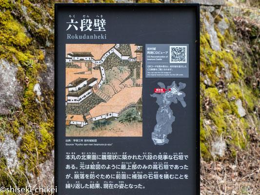 美濃国 岩村藩