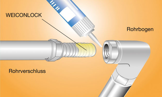 Rohr und Gewindedichtung, Hydraulik/ Pneumatik, Kühlmittel