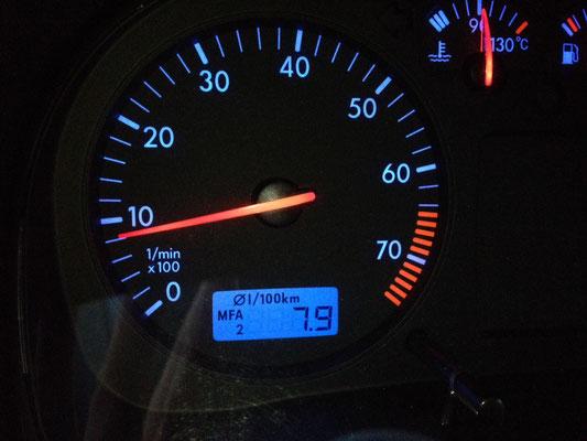 Kumulierter Verbrauch über die letzten knapp 900 km.