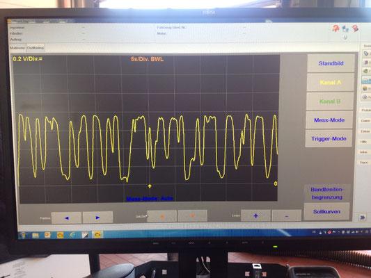 Und hier gerafft, das Bild zeigt die Regelungen über einen Zeitraum von 50 Sekunden...