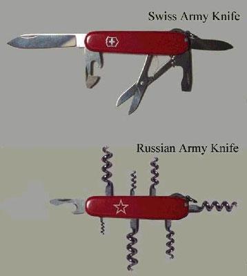 Andere Länder - anderes Werkzeug