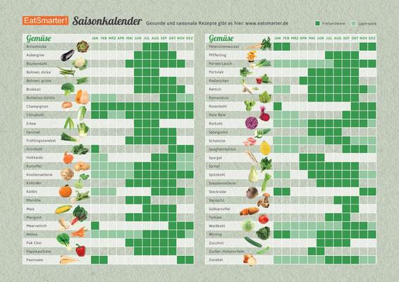 Ein exemplarischer Erntekalender. Ein Erntekalender müsste eigentlich immer für jeden Standort angepasst sein, z.B. ist unser Rheinland eine der mildesten Regionen Deutschlands, daher gibt es hier die Dinge meistens etwas früher oder auch länger.
