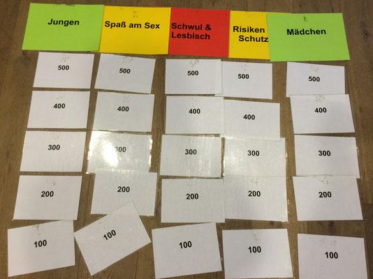 Auf diesem Bild seht ihr ein Frage Quiz. Die Gruppe wurde in 2 Teams aufgeteilt, diese durften abwechselnd Fragen in Schwierigkeits Kategorien aussuchen und beantworten.