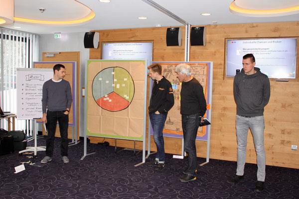 STRUCTOGRAM® Trainingssystem Kassel mit Continental Reifen Deutschland GmbH