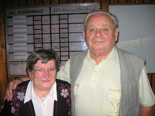 2011-II / Margot Dietel und Hans Wölfel