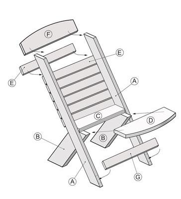 カットの秘訣:背もたれ最上部の板 (F) のカーブは、前側の座板 (D) と同じ形で同じサイズ。切り出しは、同時か、続けざまに。