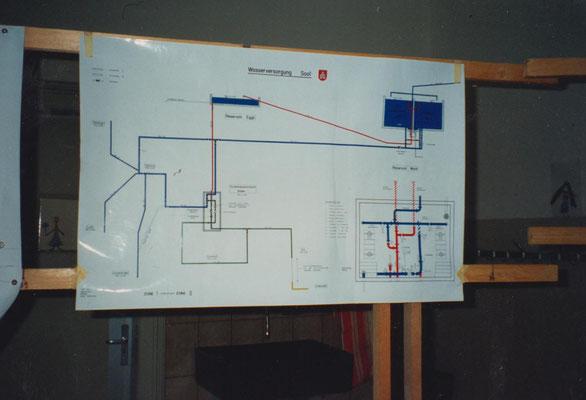 Schema der neuen Wasserversorgung.