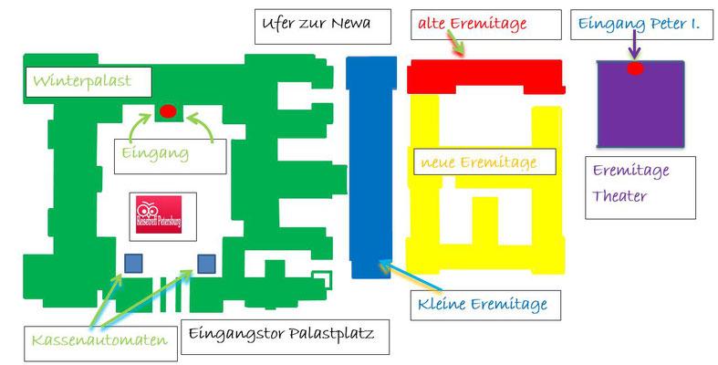 Eremitagen und der Winterpalast als Schema für die Gebäude