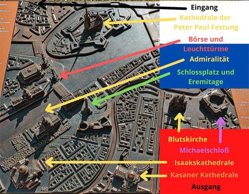 Übersicht Minipetersburg