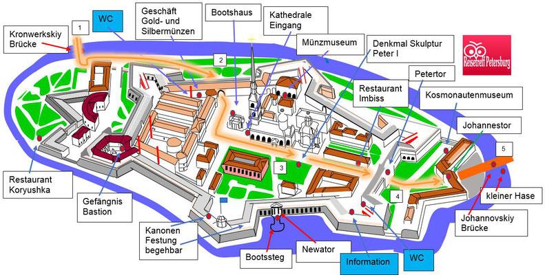 Schema und Tour durch die Festung