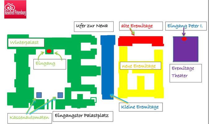Eremitage Schema der Gebäude