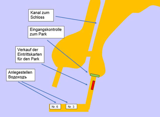 Schema der Anlegestelle mit dem Kassenbereich und der Eingangskontrolle