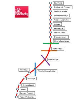 Metro rote Linie