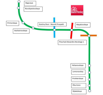Metrostationen der grünen Linie