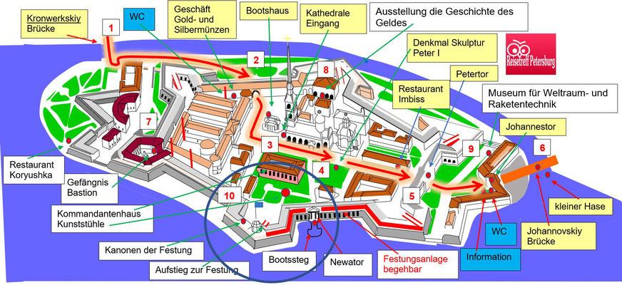 Schema der Peter Paul Festung mit begehbarer Festungsmauer