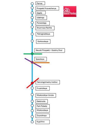 Metro Schema blaue Linie