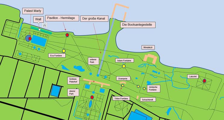 Schema Peterhofer Park