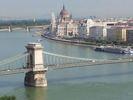 intuitive travel. Budapest (Ungheria)