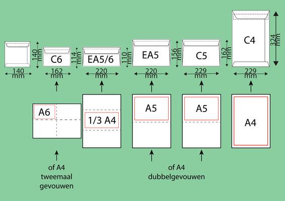 Envelop formaten