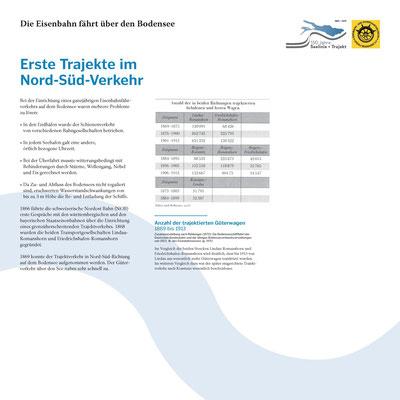 Tafel 12: Die ersten Trajektkurse im Nord-Süd-Verkehr; Text S.Stern; Design & Layout lighthouse; Druck J.Soldakin