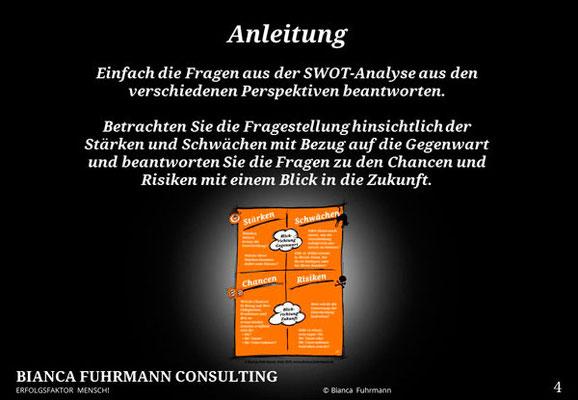 Die SWOT-Analyse, für zuverlässige Entscheidungen (c) Bianca-Fuhrmann Consulting, 2016