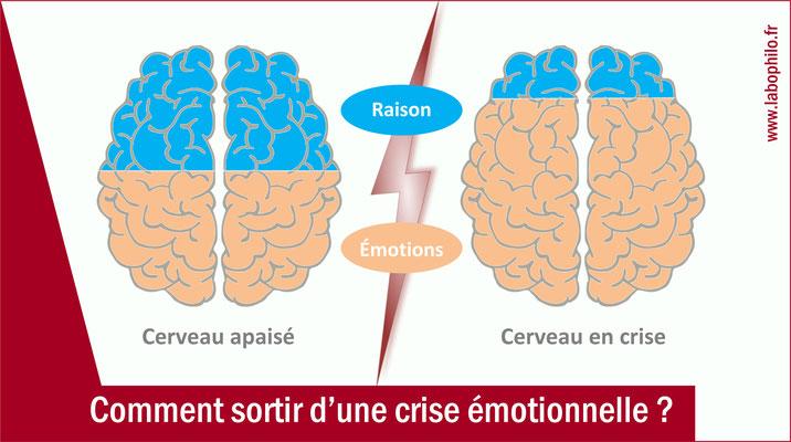 Emotions. Crise émotionnelle.