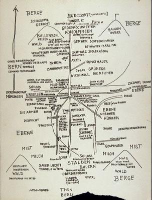 Plan von Konolfingen (für « Stoffe »)