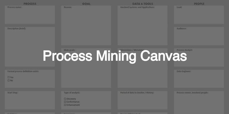 Process Mining Canvas