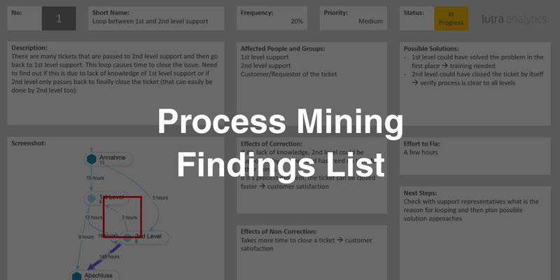 Process Mining Finding List