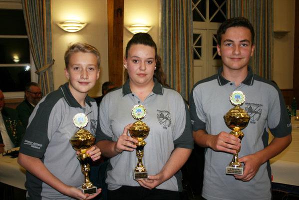 Bezirkspokalschiessen 1. Platz: Marvin Volkenand, Jette Ries, Lukas Knoth
