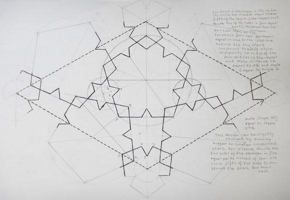 In RAT zijn tal van nieuwe unieke geometrische ontwerpen te zien