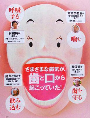 NHK ためしてガッテン(扉)