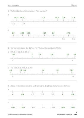 Mathematik 6. Klasse - schulegriessers Webseite!