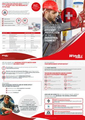 """4-Seitiger Flyer für den Industriesektor für den Kunden """"Kimberly-Clark Professional"""""""