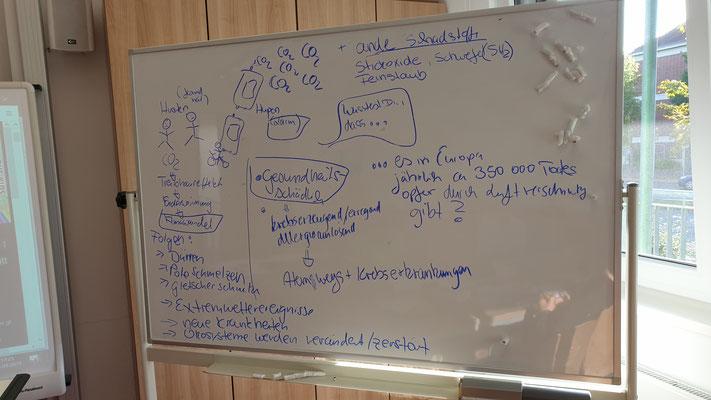 Der Erklärfilm - Brainstorming zu den Inhalten