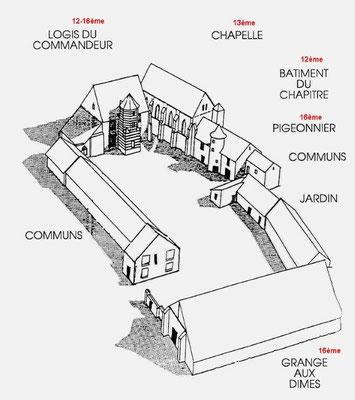 Commanderie templière