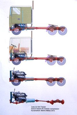 Cabover, Detroit Diesel V8. Vektorgrafik