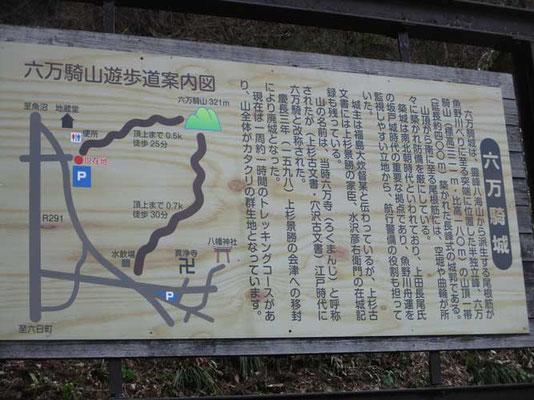 六万騎山登山口に設置されている説明板