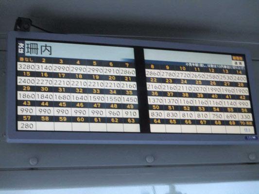 最終が70番の整理券番号まである、長丁場の路線バス運賃表