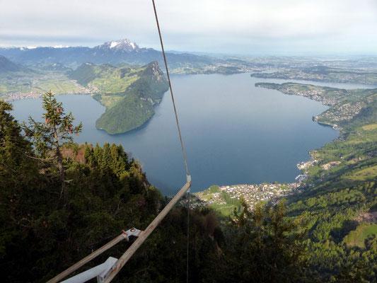 Gipfelblick gen West