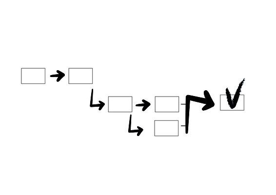 https://www.techniklotsen.de/produkte-l%C3%B6sungen/coaching-beratung-training/klassisches-projektmanagement/