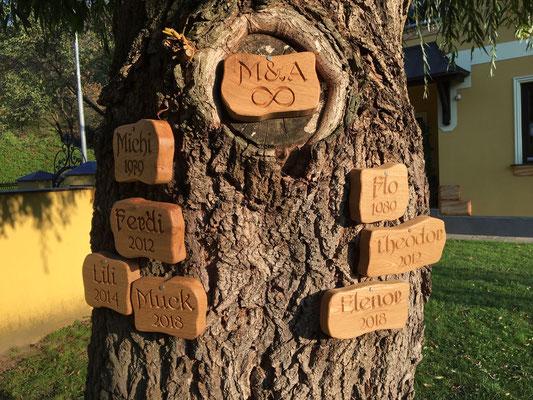 Familien-Baum